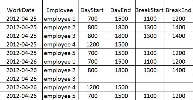 qlik solution data table