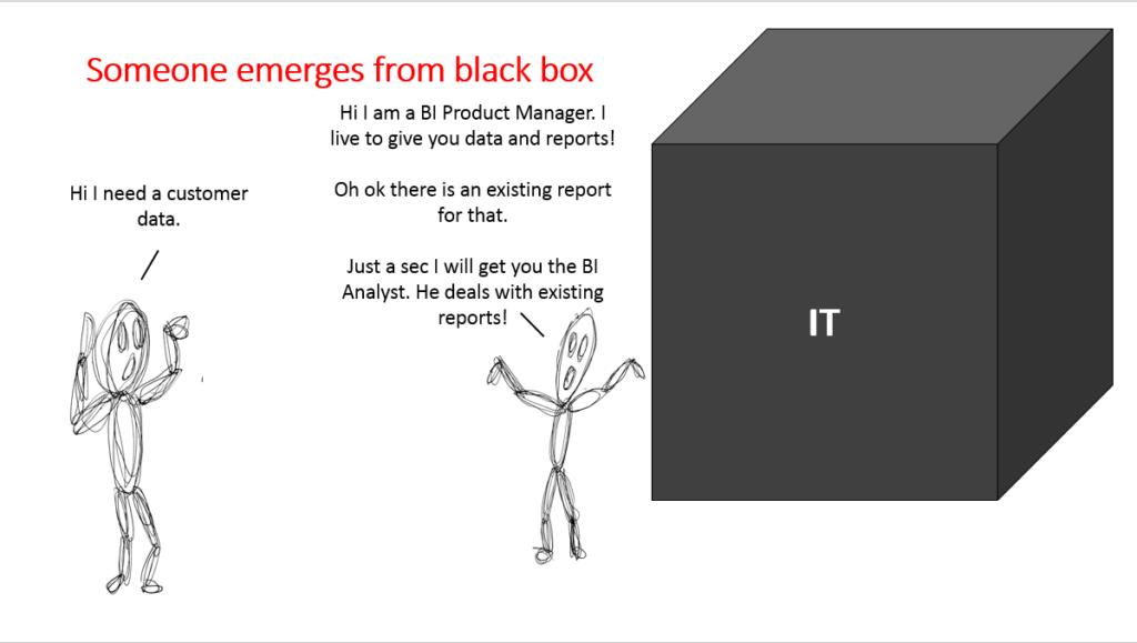 bi-black-box-3