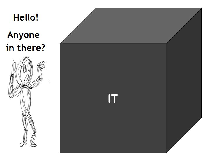 Business Intelligence – IT Black Box Challenge